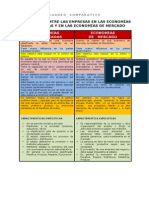Diferenc Entre Economia Planific y Econ de Mercado