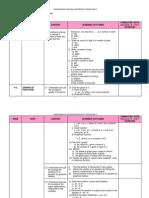 RPT Form5