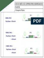 Guia de Diseño de Corredores Segregados TS