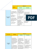 Cuadro Comparativo de Herclito y Parmnides 8725