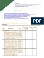 Tributações de PIS e Cofins por Produtos