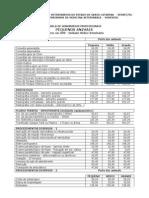 Tabela Médico Veterinário