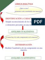 1 Metodologia de La Quimica Analitica