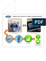 Ford's PHEV Vehicle to Grid Interface Graphic