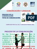 UNIDAD I. PROCESO  DE  LA COMUNICACIÓN  ORAL Y ESCRITA..pptx