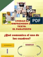 UNIDAD III PARATEXTOS.pptx