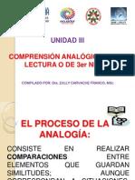UNIDAD III. COMPRENSION ANALÓGICA DE LA LECTURA..pptx