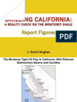 "Figures from Report, ""Drilling California"
