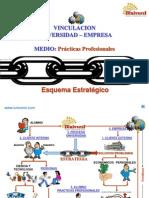 Estrategia Vinculacionx