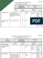 Wadena County Data Inventory MGDPA