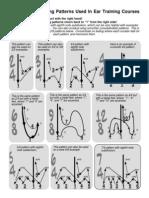 Dm Conducting Patterns