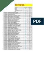 Formato de Listas (Sistemas Operativos 1,2 y 3)