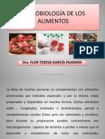 MICROBIOLOGIA ALIMENTOS Microbiologia Agroindustrial