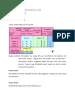 Analisis Sektor Pendapatan Tabel I-O