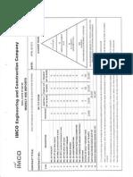 Weekly HSE Report GC11110100