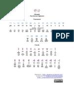 hangul-alphabet-chart-13.pdf