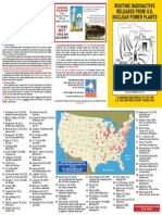TOP 10 Things to Know About the Nuclear Power Plants in Your State and Upwind From You!