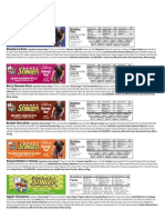 Energy Bar Nutrition Info