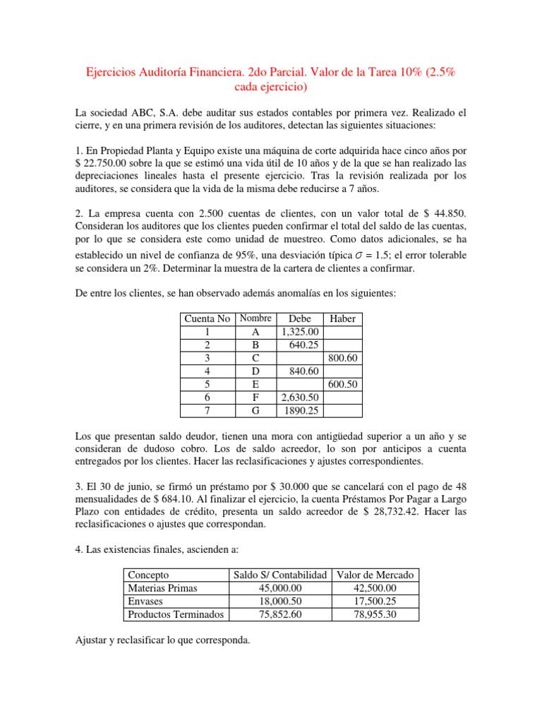 Ejercicios Auditoría Amortización Negocio Auditoría Financiera