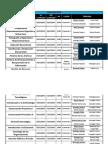mesas de examenes diciembre 2013