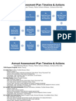 soa annual degree program assessment plan timeline music theory