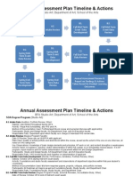 studio bfa art annual degree program assessment plan timeline