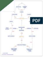 CONSTR_ECENARIOS Model (1).pdf