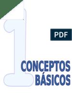 Bits - 1 Conceptos Basicos