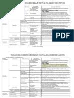 Cuadro de Analisis Del Diario de Campo (1)