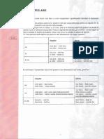 Franceza Pentru Incepatori - Lectia 09-10