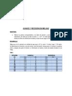 TRABAJO AVANCE EN MELGAS.docx