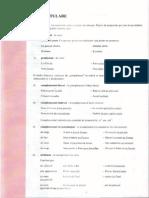 Franceza Pentru Incepatori - Lectia 23-24