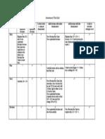 educ 531 assessment checklist