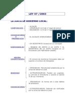 57-2003 Junta de Gobierno Local y Los Distritos.