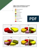 Situatia Deciziilor Curtii Constitutionale Pe Materii de La Infiintare Pana La 31 Octombrie 2013