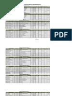 Programacion General 2013-2