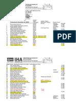 Oficina de Escrita Surda Signwriting Sala 133  4 dezembo TARDE.pdf