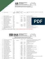 Listagem Geral de Inscritos - Lugares no Teatro ISERJ das 9h às 12h.pdf