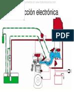 Funcionamiento de Inyeccion Electronica y Componentes (1)