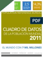 Cuadro de Datos de La Poblacion Mundial 2011