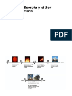 Matriz Energetic A