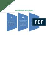 evaluaciones de actividades sqa8