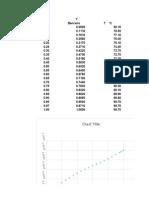 Composicion X Y y Temperatura