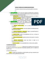 Resumenes de Administracion y Empresa