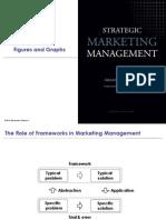 Strategic Marketing Management