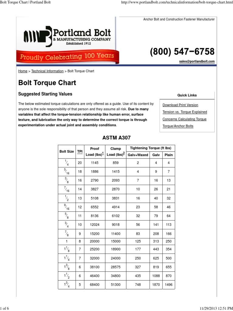 Bolt Torque Chart _ Portland Bolt | Screw | Mechanical