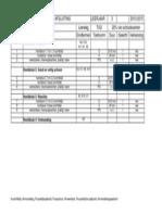 PTA 3 TG NSK2 2013-2015