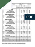 PTA 3 KBL NSK1 2013-2015