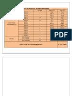 Lista de Precios de Algunos Materiales