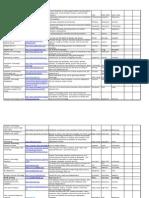 404 complete resource list f12xlsx